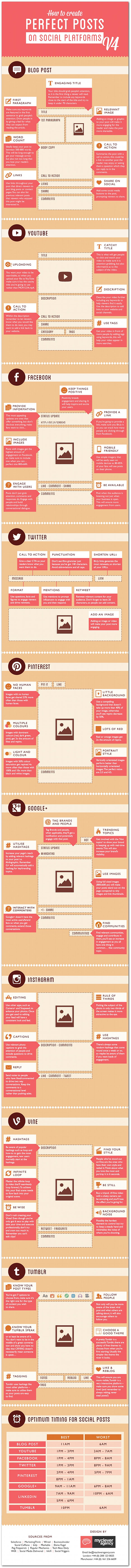 1404237720-guide-perfect-social-media-posts-infographic-4