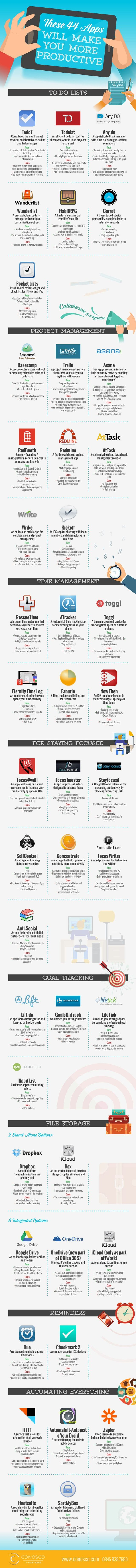 44 Apps To Make You More Productive