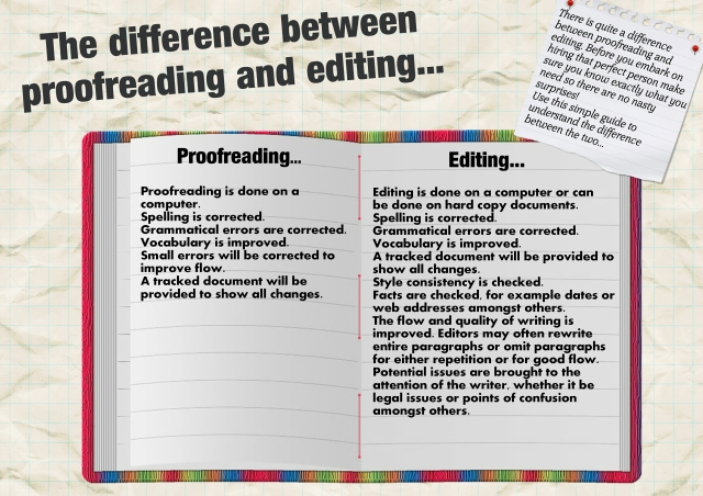 the-difference-between-proofreading-and-editing1