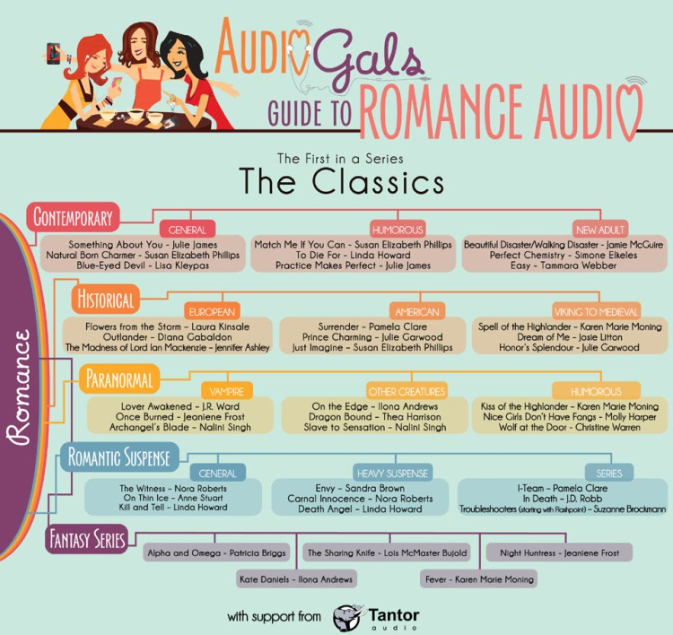 AudioGals-Guide-to-Romance-Audio-The-Classics
